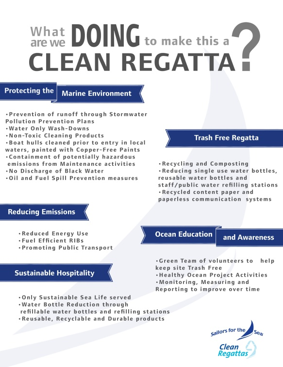 Clean Regattas Best Practices at the America's Cup World Series in San Diego
