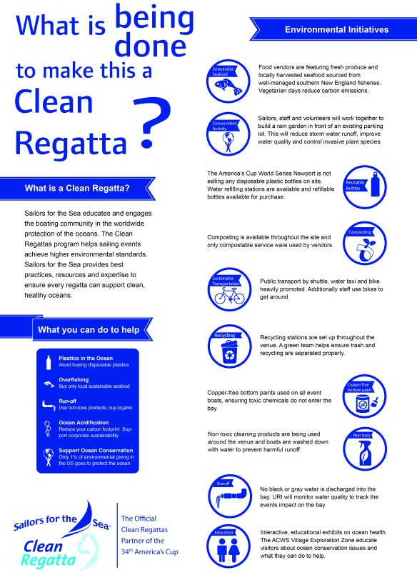 ACWS Newport Clean Regattas Infographic